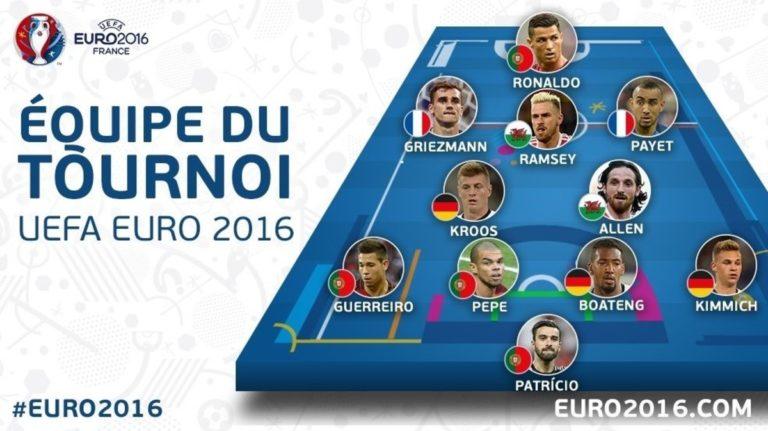 La UEFA dio a conocer el once ideal de la Eurocopa 2016 y al mejor jugador