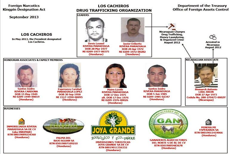 """Personas y negocios relacionados a """"Los Cachiros""""."""