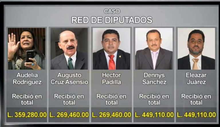 Ellos son los diputados acusados por la MACCIH de desvío de fondos