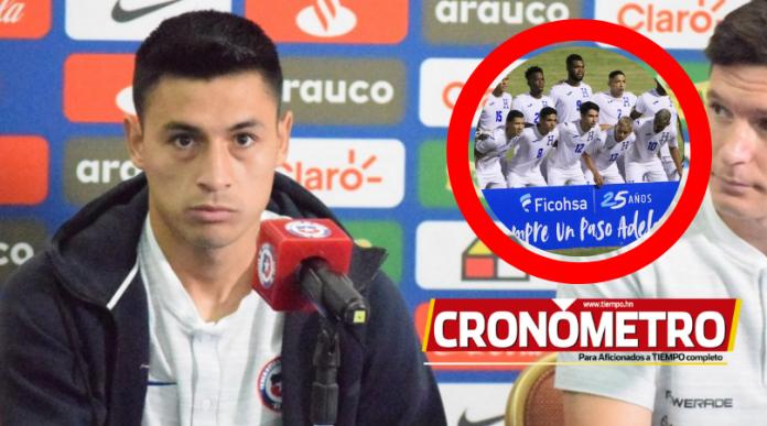 Claudio Baeza Sobre Honduras: