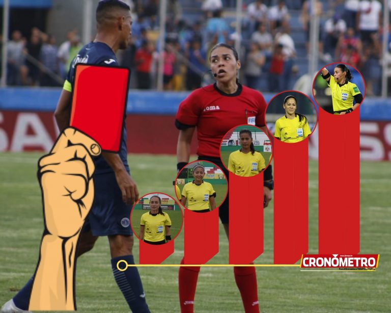 La mujer y su protagonismo en el arbitraje del fútbol hondureño