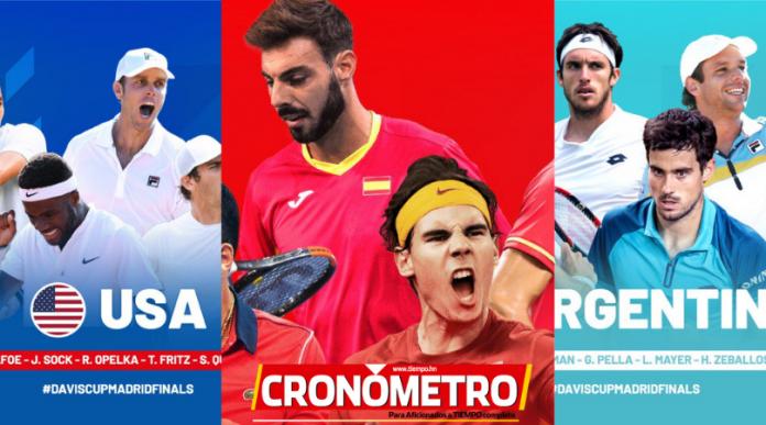TENNIS: España se perfila favorita en la Copa Davis 2019