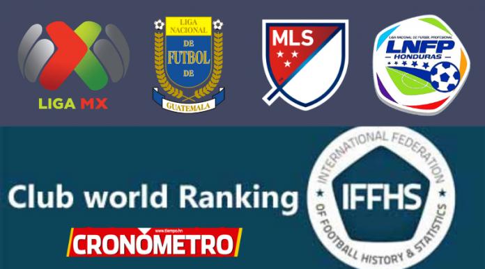 El Ranking de las Ligas del Mundo ¿En que lugar se encuentra la Liga Nacional?
