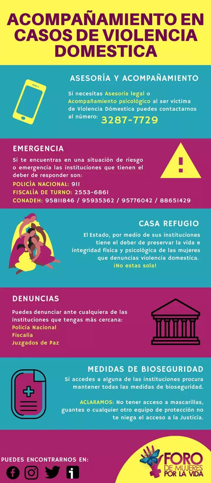 Si estás en Honduras, te compartimos esta información que puede salvar tu vida. ¡No dudes en buscar ayuda!