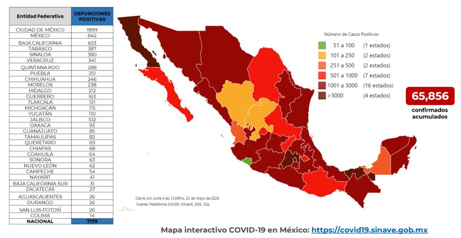 Así evoluciona el COVID-19 en México; créditos de gráfica a MARCA.