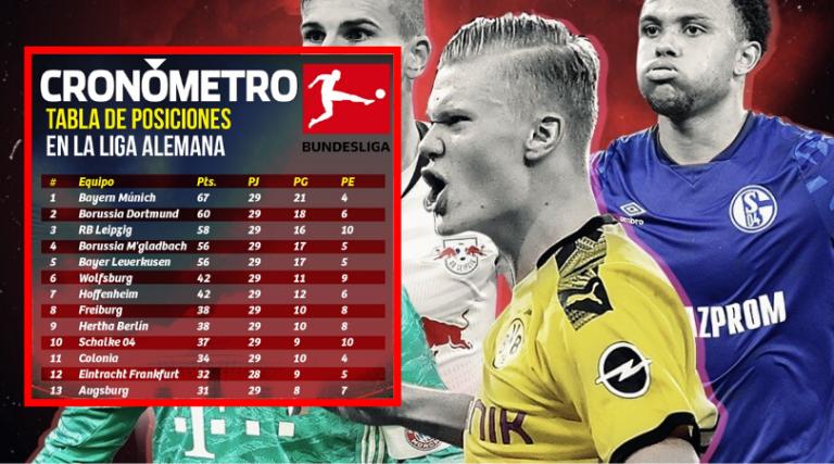 Así se jugará la Jornada 30 de la Bundesliga
