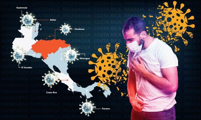 Datos COVID-19 en América Central: La región superó las nueve mil muertes