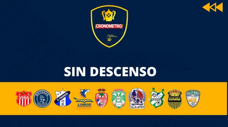 ESCÁNDALO EN LA LIGA: Apertura 2020-2021 de Liga Nacional sin descenso