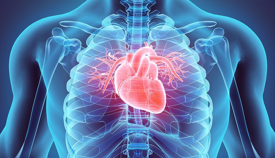 Cifras del coronavirus| Consecuencias del COVID-19 en el corazón