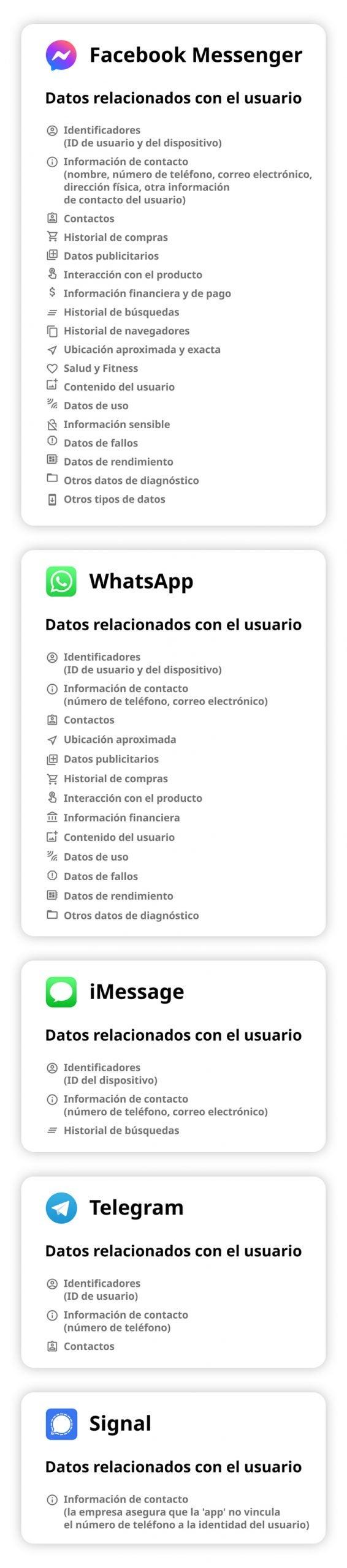 aplicaciones datos