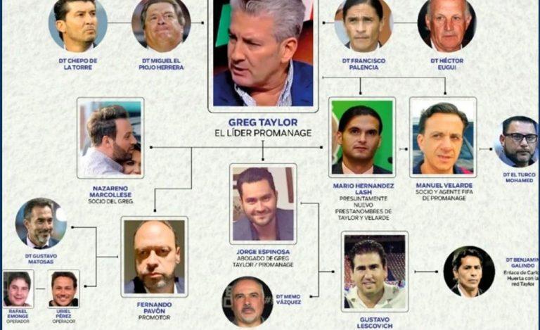 Se destapa presunta red de corrupción en el organigrama del fútbol mexicano