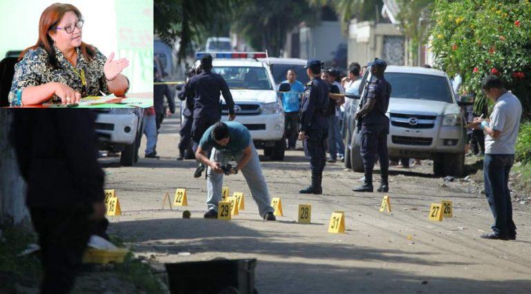 OV-UNAH: Recientes muertes son mensajes para bandas contrarias y el gobierno