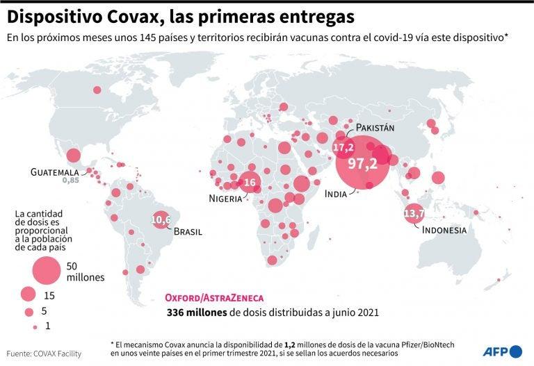 ¿Cómo avanza Covax y cuál es la situación de Honduras para adquirir las vacunas?
