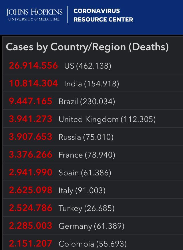 Cifras del coronavirus en el mundo. En rojo aparecen los casos positivos y en gris las muertes.