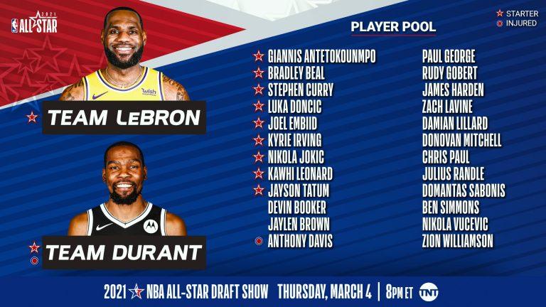 Listos los equipos para el All-Star Game de la NBA, el 'Team LeBron' es un equipazo