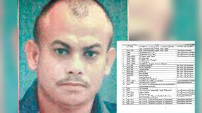 lista personas mató Rivera Maradiaga