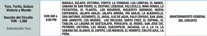 cortes de energía martes Honduras
