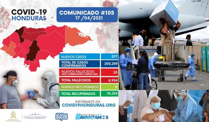 Honduras supera 200 mil casos COVID-19
