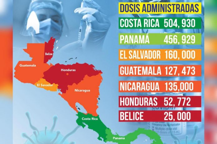 vacunación en Centroamérica