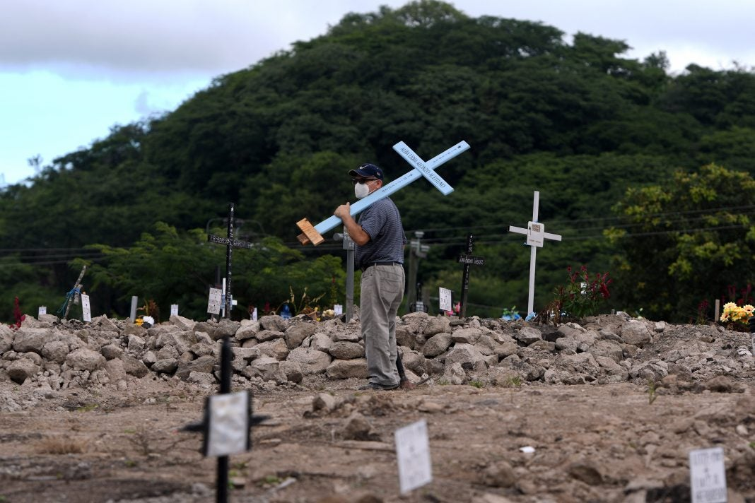 mayo mes más mortal Honduras