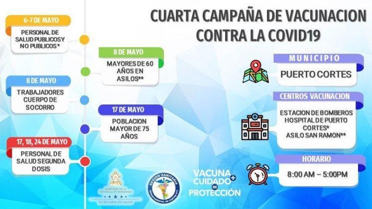 vacunación COVID Honduras