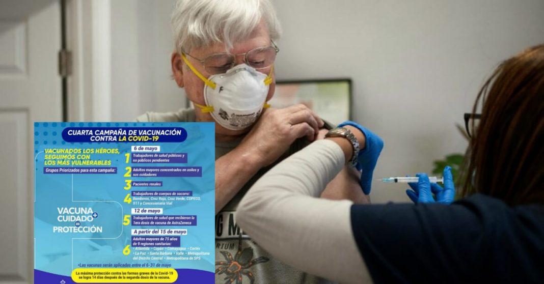 fechas vacunación covid Honduras