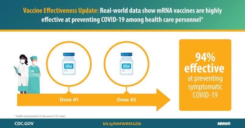 efectividad de las vacunas contra covid-19