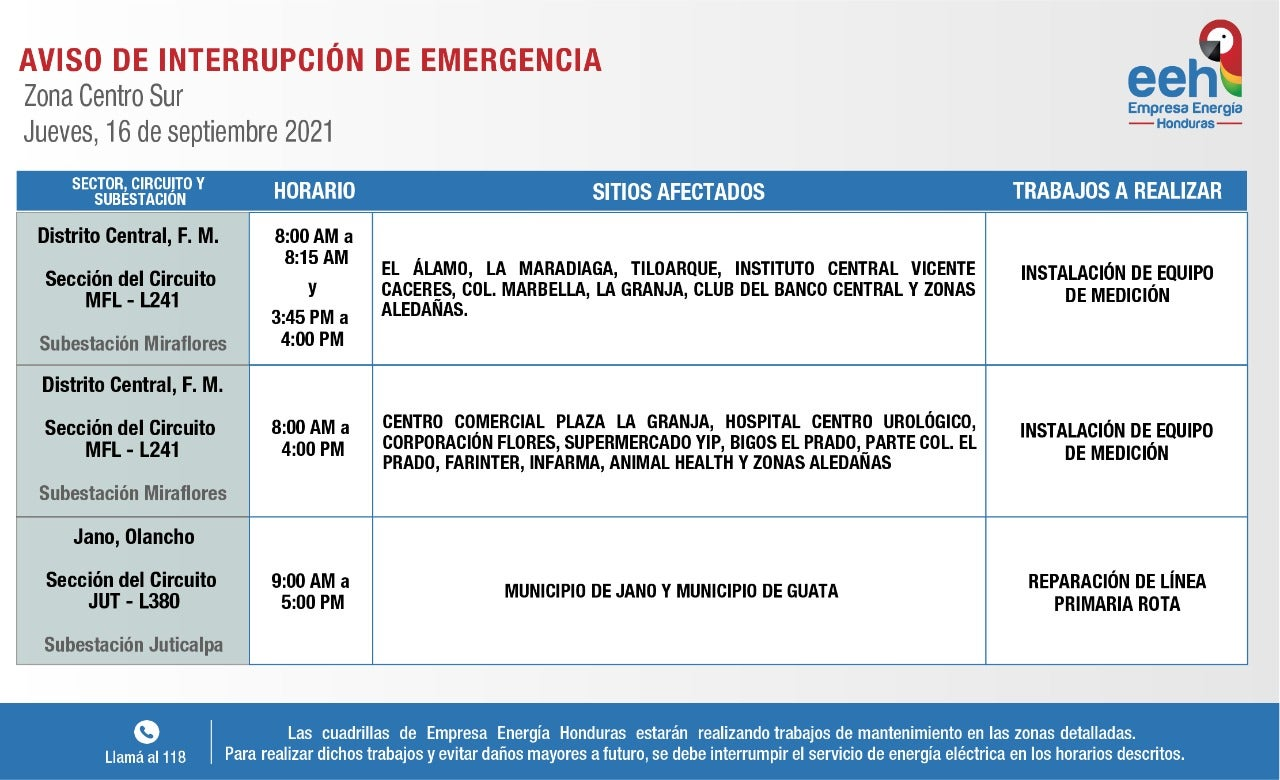 cortes de energía en Honduras este jueves