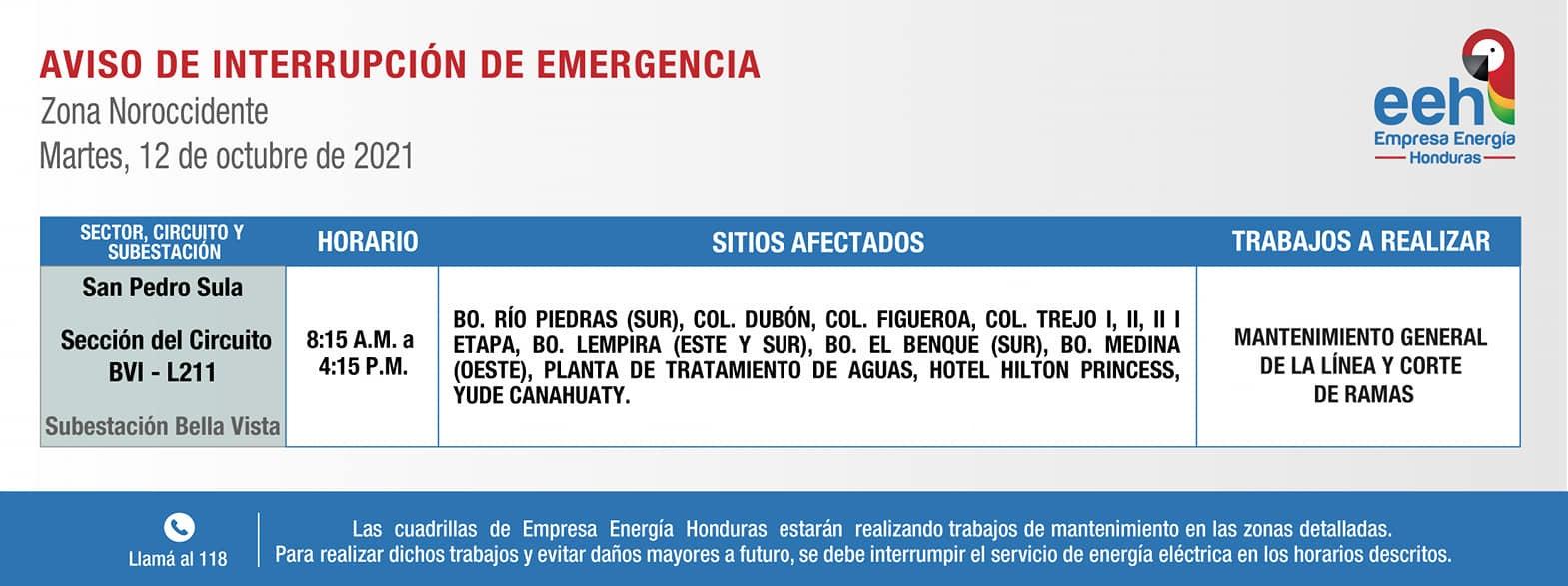 Cortes energía 12 octubre