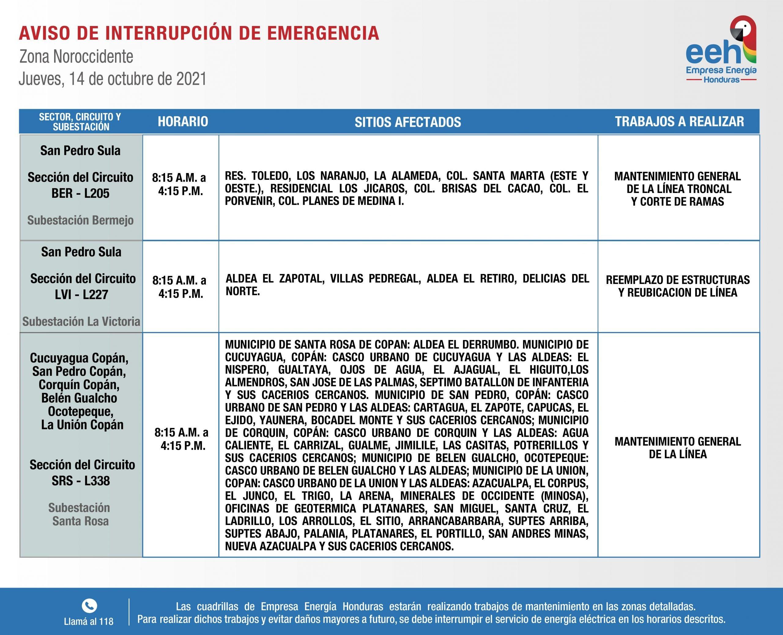 Cortes Honduras 14 octubre